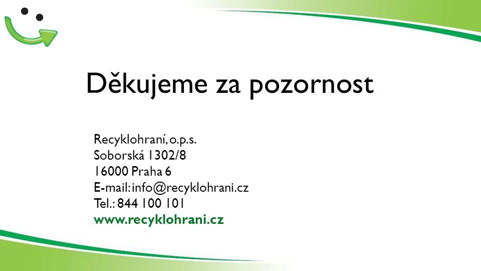 Děkujeme za pozornost Recyklohraní, o.p.s.