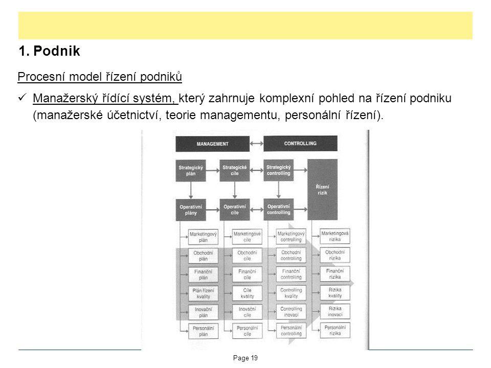 1. Podnik Procesní model řízení podniků Manažerský řídící systém, který zahrnuje komplexní pohled na řízení podniku (manažerské účetnictví, teorie man