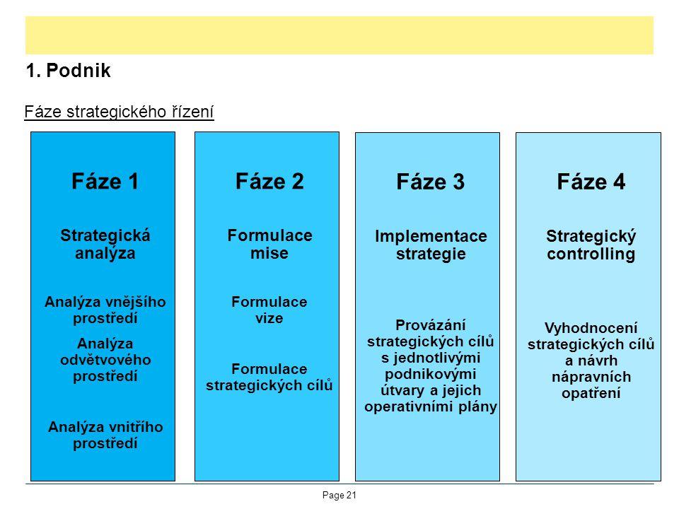 1. Podnik Fáze strategického řízení Page 21 Fáze 1 Strategická analýza Analýza vnějšího prostředí Analýza odvětvového prostředí Analýza vnitřího prost