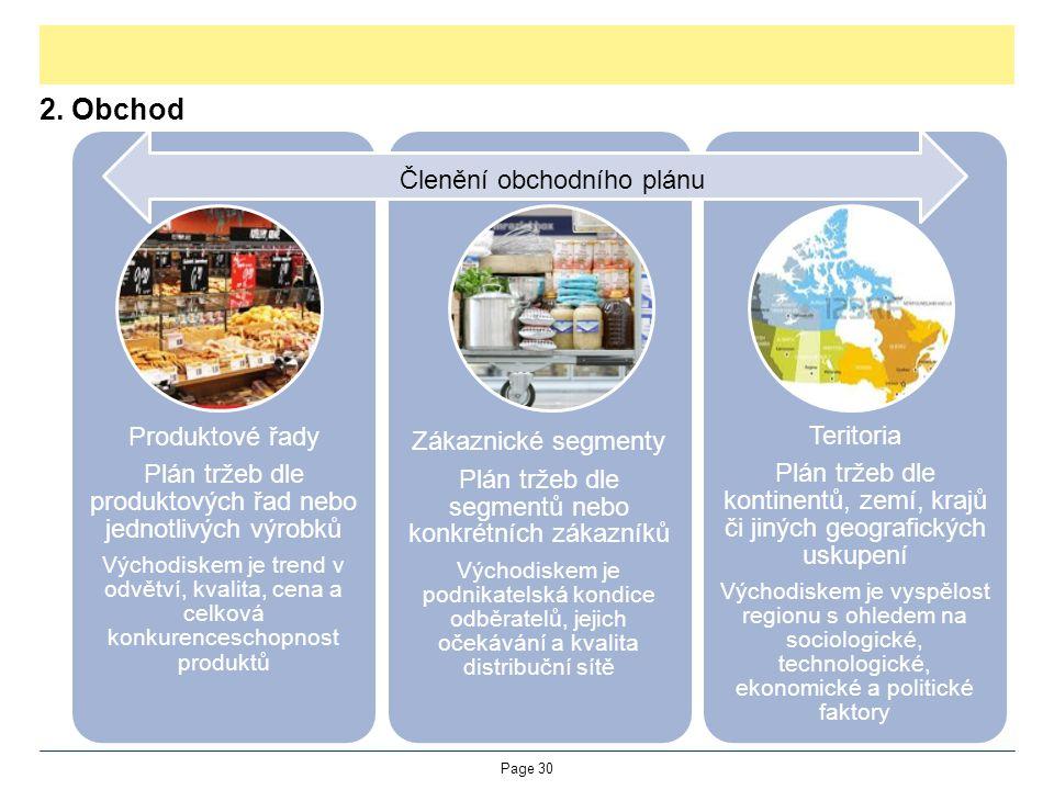 2. Obchod Page 30 Produktové řady Plán tržeb dle produktových řad nebo jednotlivých výrobků Východiskem je trend v odvětví, kvalita, cena a celková ko