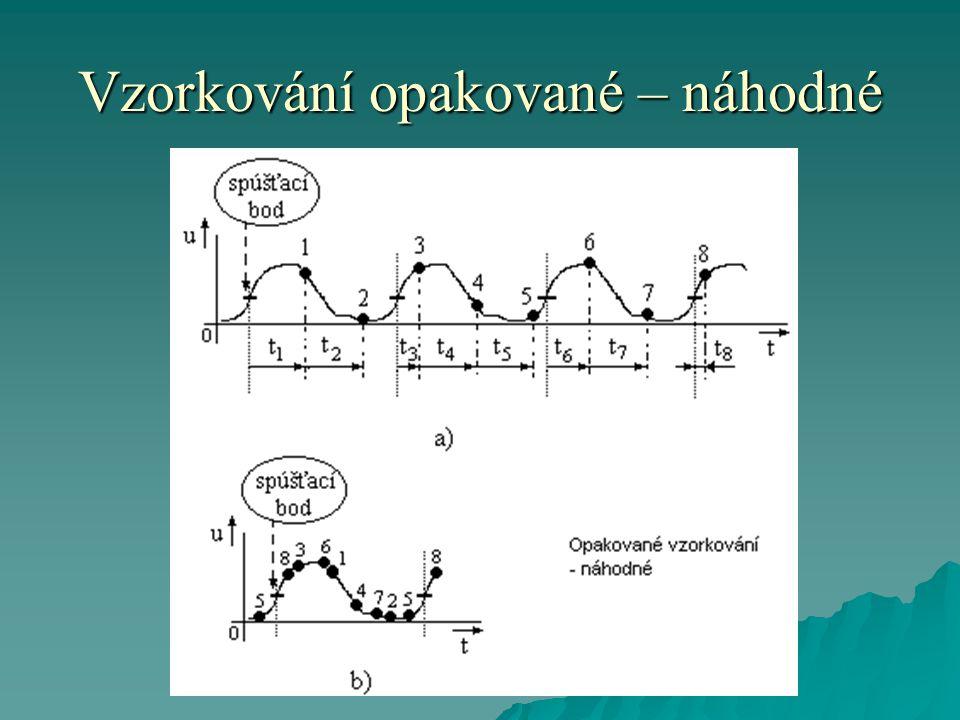 Vzorkování opakované – postupné  Tu se získává vždy jen jeden vzorek z jedné periody vstupního signálu.