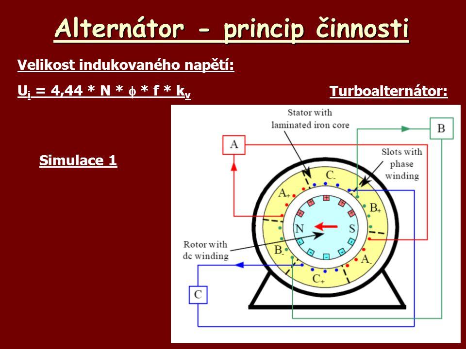 Alternátor - princip činnosti Turboalternátor: Simulace 1 Velikost indukovaného napětí: U i = 4,44 * N *  * f * k v