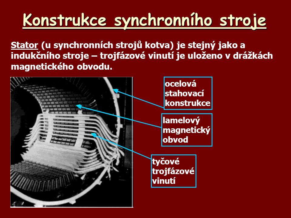 Konstrukce synchronního stroje Stator (u synchronních strojů kotva) je stejný jako a indukčního stroje – trojfázové vinutí je uloženo v drážkách magnetického obvodu.