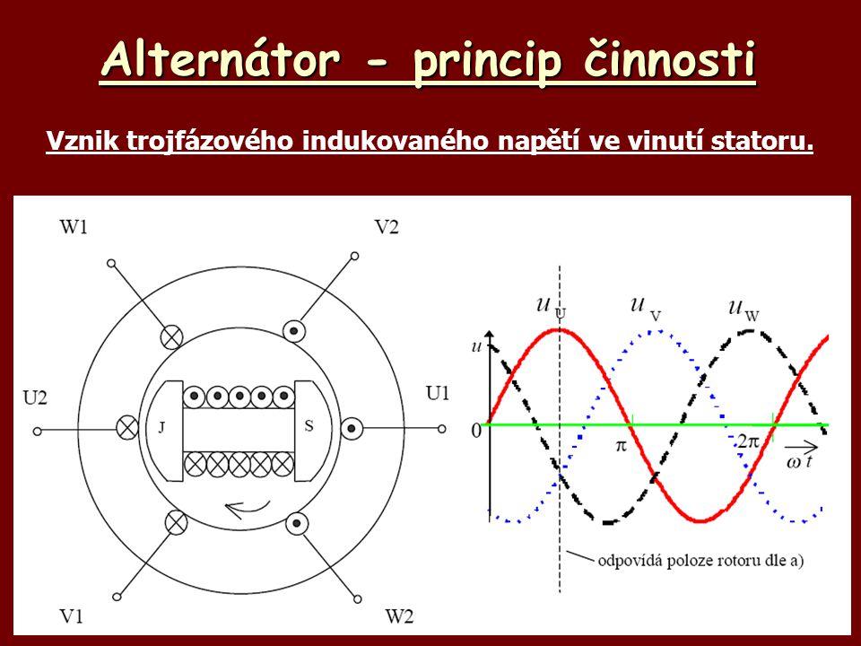 Alternátor - princip činnosti Vznik trojfázového indukovaného napětí ve vinutí statoru.