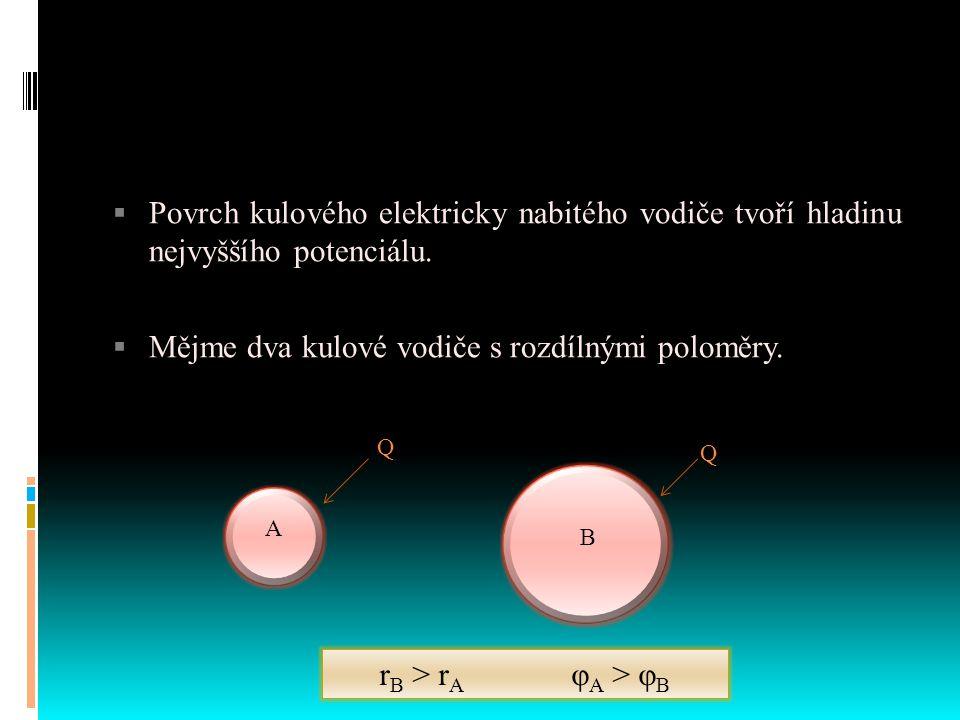  Povrch kulového elektricky nabitého vodiče tvoří hladinu nejvyššího potenciálu.  Mějme dva kulové vodiče s rozdílnými poloměry. Q Q A B r B > r A φ
