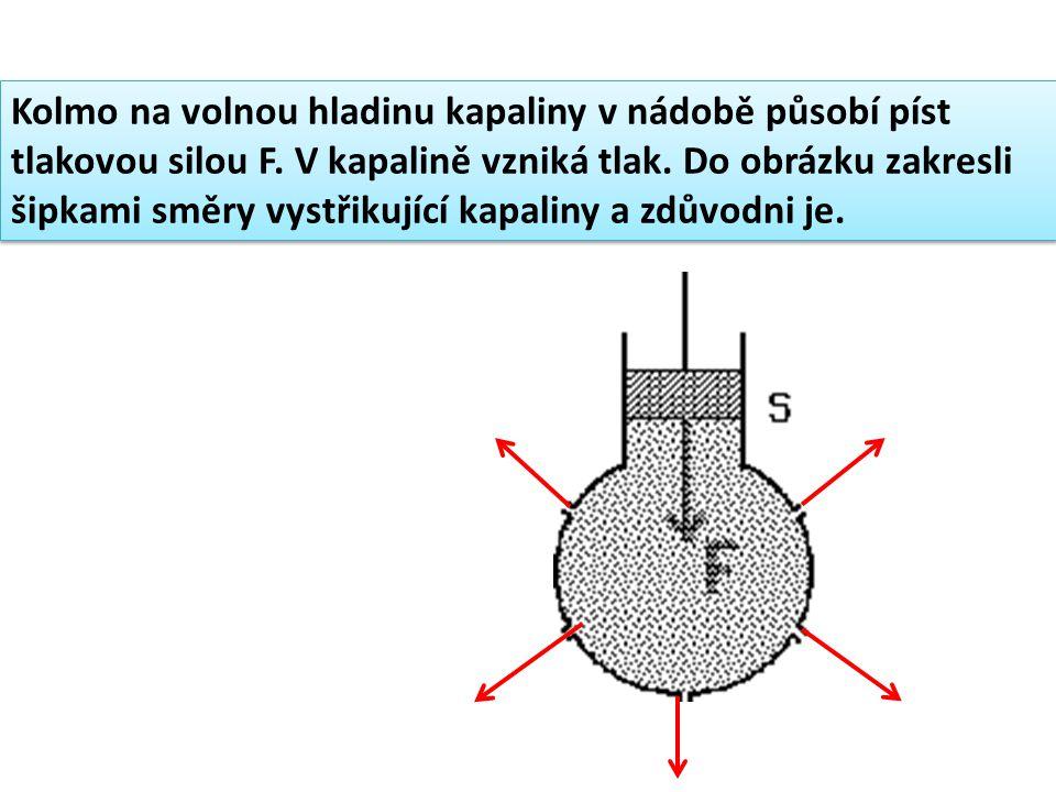 Kolmo na volnou hladinu kapaliny v nádobě působí píst tlakovou silou F. V kapalině vzniká tlak. Do obrázku zakresli šipkami směry vystřikující kapalin