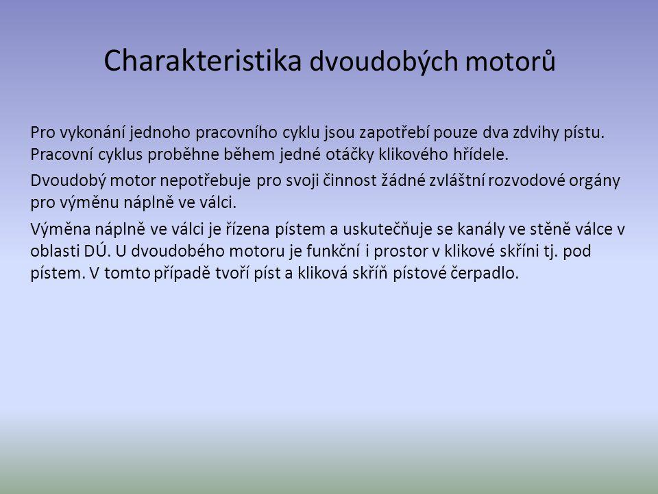 Charakteristika dvoudobých motorů Pro vykonání jednoho pracovního cyklu jsou zapotřebí pouze dva zdvihy pístu. Pracovní cyklus proběhne během jedné ot