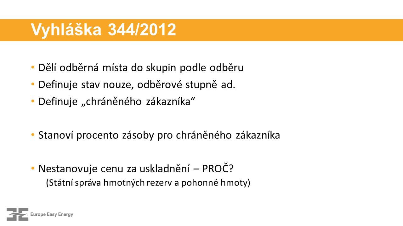 Vyhláška 344/2012 Dělí odběrná místa do skupin podle odběru Definuje stav nouze, odběrové stupně ad.