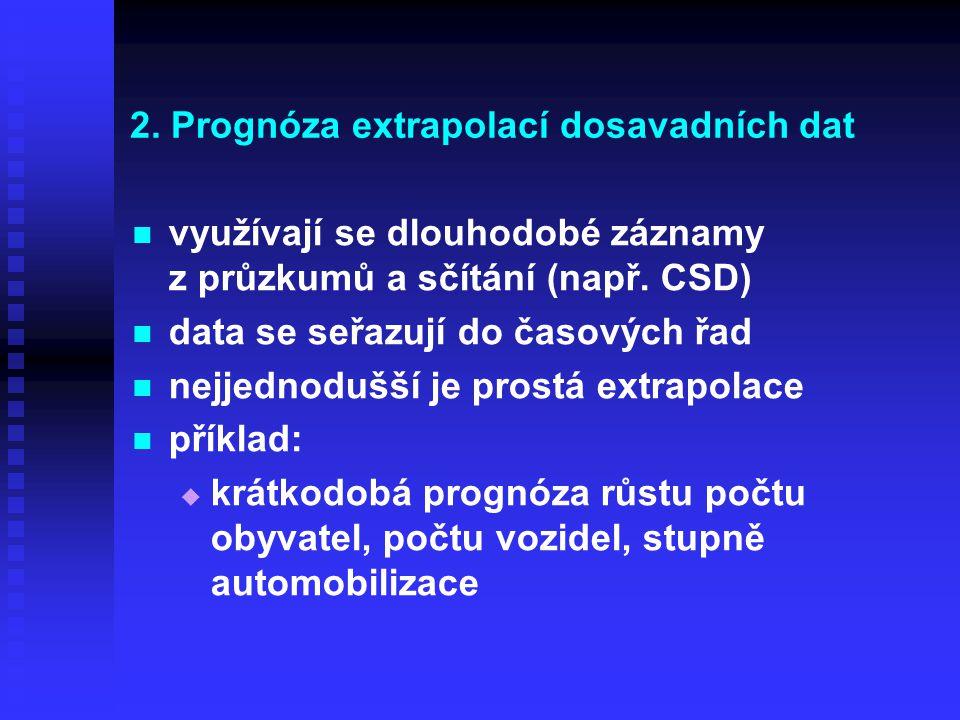 2.Prognóza extrapolací dosavadních dat využívají se dlouhodobé záznamy z průzkumů a sčítání (např.