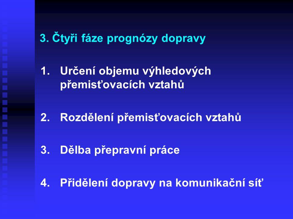 3.Čtyři fáze prognózy dopravy 1. 1.Určení objemu výhledových přemisťovacích vztahů 2.