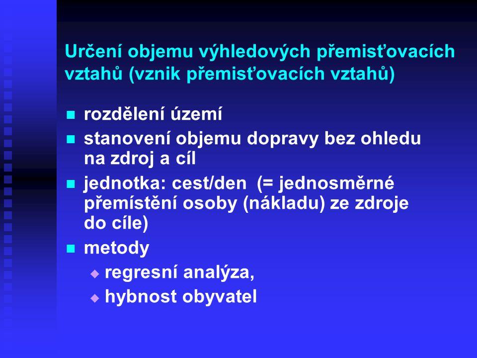 d4d4 1 2 3 4 5 6 d i – objem dopravy (cest/den) O – počet obyvatel oblasti P – počet pracovních příležitostí v oblasti OP