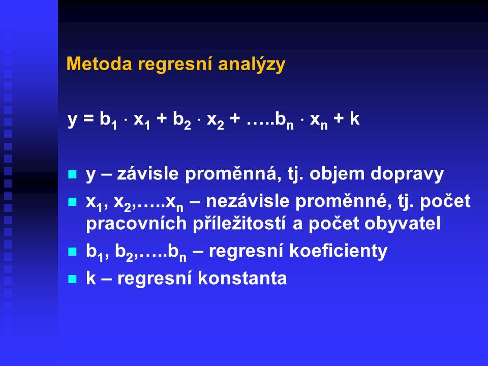Metoda regresní analýzy y = b 1  x 1 + b 2  x 2 + …..b n  x n + k y – závisle proměnná, tj.