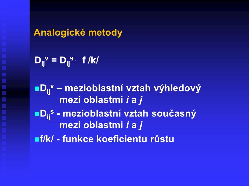 Analogické metody D ij v = D ij s ּ f /k/ D ij v – mezioblastní vztah výhledový mezi oblastmi i a j D ij s - mezioblastní vztah současný mezi oblastmi i a j f/k/ - funkce koeficientu růstu