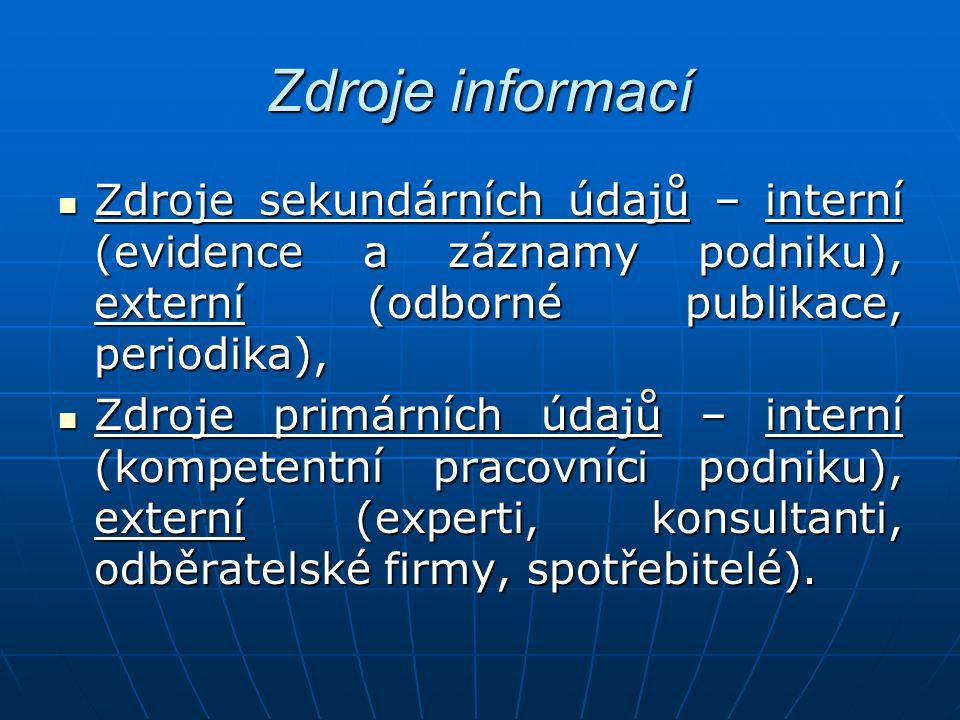Zdroje informací Zdroje sekundárních údajů – interní (evidence a záznamy podniku), externí (odborné publikace, periodika), Zdroje sekundárních údajů –