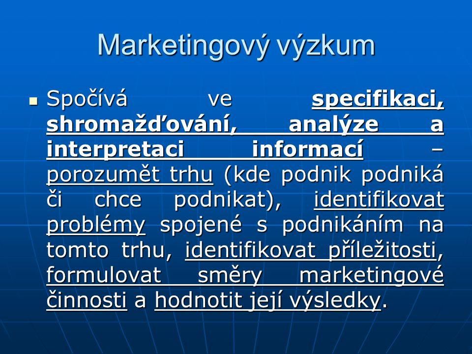 Spočívá ve specifikaci, shromažďování, analýze a interpretaci informací – porozumět trhu (kde podnik podniká či chce podnikat), identifikovat problémy