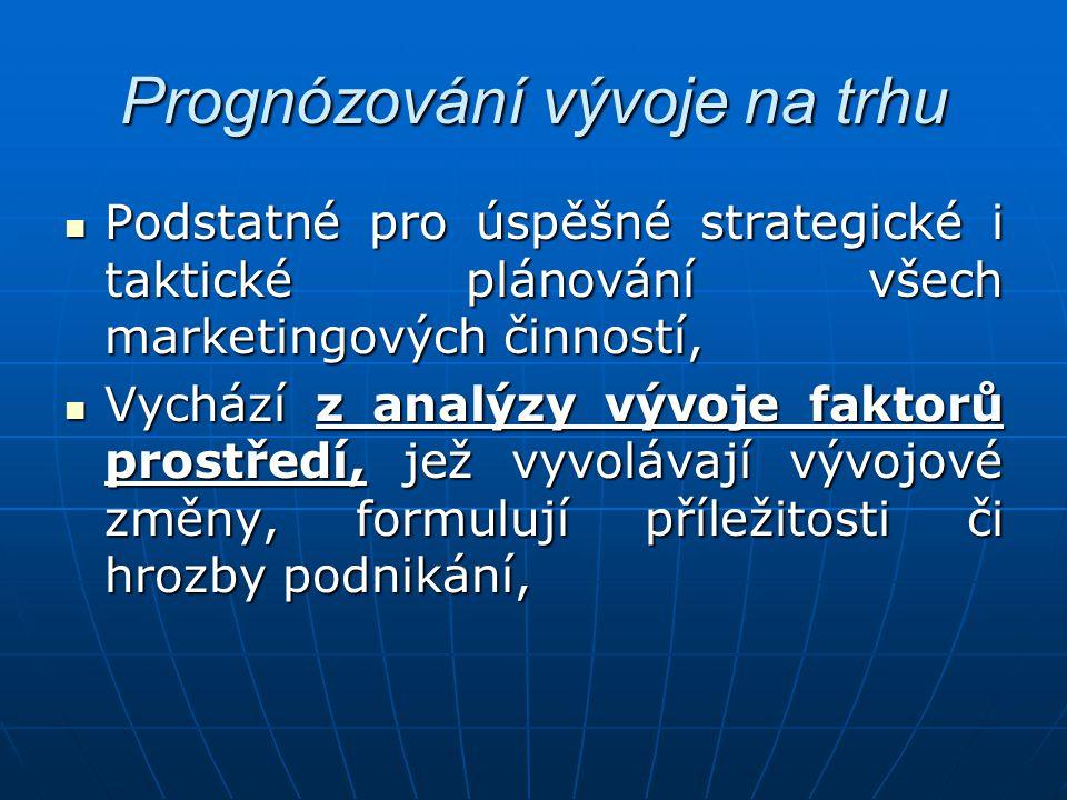 Prognózování vývoje na trhu Podstatné pro úspěšné strategické i taktické plánování všech marketingových činností, Podstatné pro úspěšné strategické i