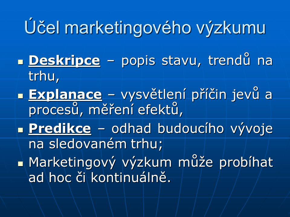 Účel marketingového výzkumu Deskripce – popis stavu, trendů na trhu, Deskripce – popis stavu, trendů na trhu, Explanace – vysvětlení příčin jevů a pro