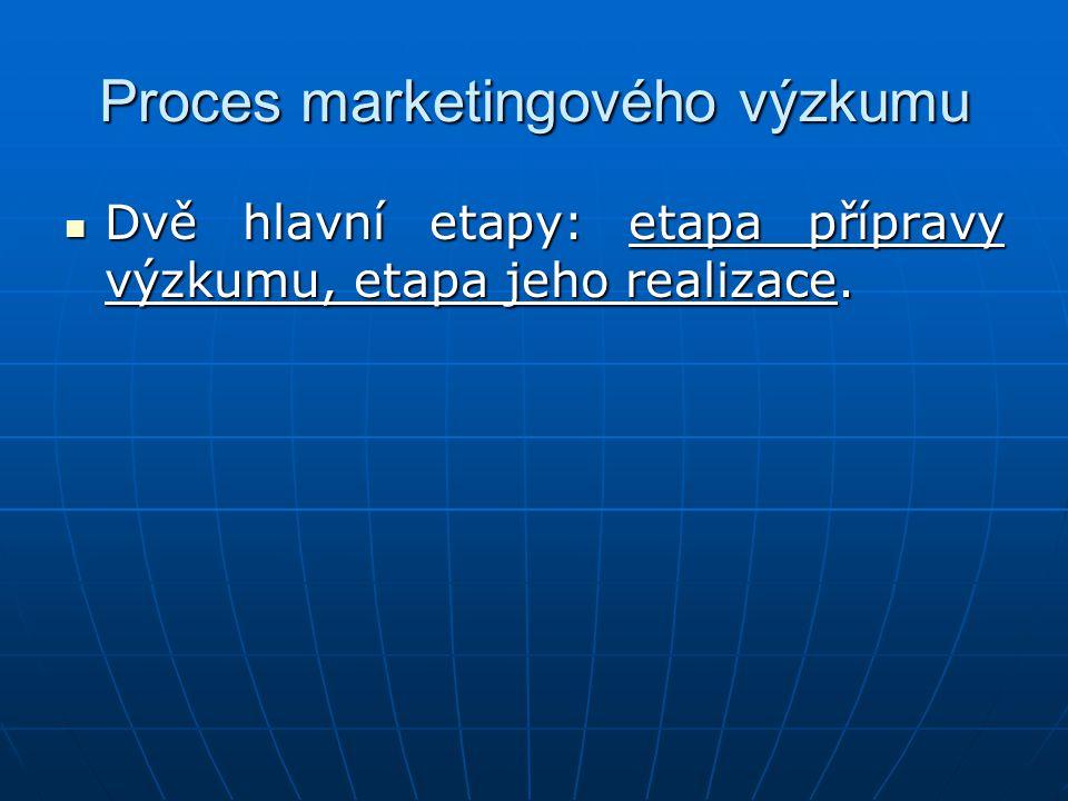 Proces marketingového výzkumu Dvě hlavní etapy: etapa přípravy výzkumu, etapa jeho realizace. Dvě hlavní etapy: etapa přípravy výzkumu, etapa jeho rea