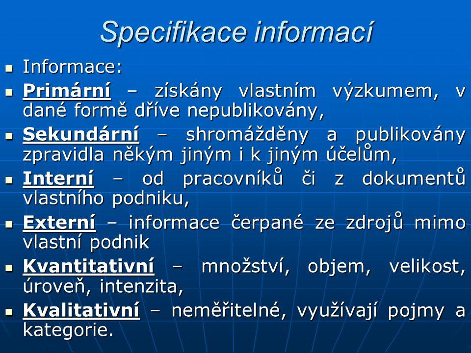 Specifikace informací Informace: Informace: Primární – získány vlastním výzkumem, v dané formě dříve nepublikovány, Primární – získány vlastním výzkum