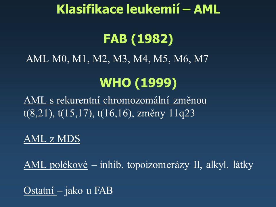 Klasifikace leukemií – AML FAB (1982) WHO (1999) AML s rekurentní chromozomální změnou t(8,21), t(15,17), t(16,16), změny 11q23 AML z MDS AML polékové