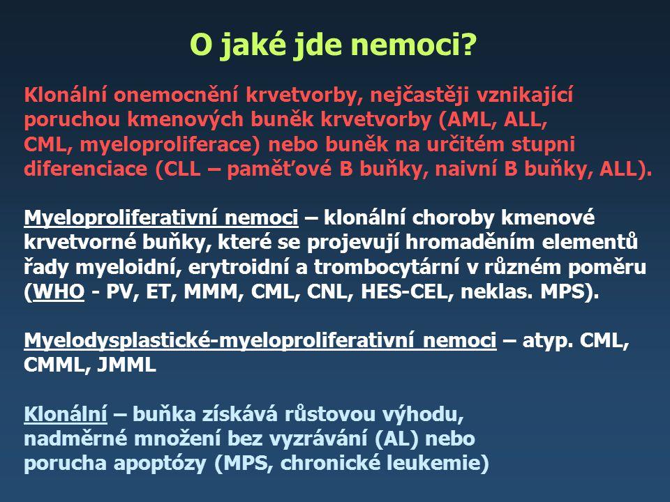 O jaké jde nemoci? Klonální onemocnění krvetvorby, nejčastěji vznikající poruchou kmenových buněk krvetvorby (AML, ALL, CML, myeloproliferace) nebo bu