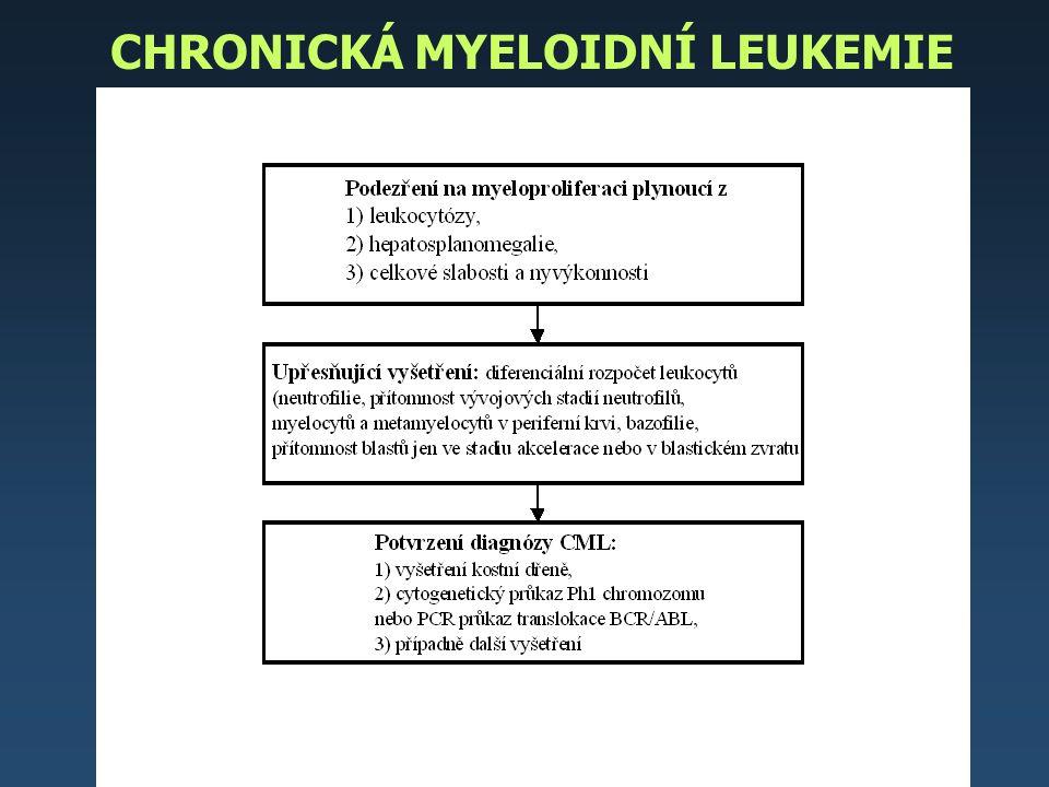 CML Stádia Chronická fáze, akcelerace, blastický zvrat Ph chromozóm (bcr-abl) Základní léky pro CLL: interferon, hydroxyurea, cytarabin, imatinib mesilat.