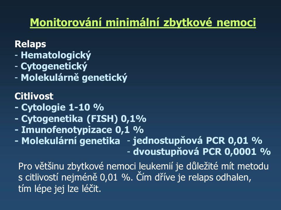 Monitorování minimální zbytkové nemoci Příklad CML po alogenní SCT Důležitost průběžného monitorování měsíce po SCT 10 20 30 40 0,0001 BCR-ABL (%) 0,001 0,01 0,1 1 10 100 molekulární relaps cytogenetický relaps hematologický relaps DLI IFN DLI CsA IFN