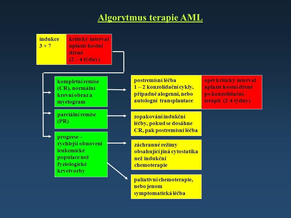 indukce 3 + 7 kritický interval aplazie kostní dřeně (2 – 4 týdny) kompletní remise (CR), normální krevní obraz a myelogram parciální remise (PR) prog