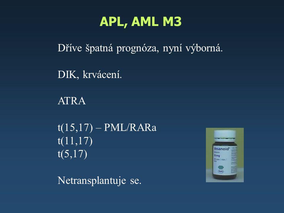 APL, AML M3 Dříve špatná prognóza, nyní výborná. DIK, krvácení. ATRA t(15,17) – PML/RARa t(11,17) t(5,17) Netransplantuje se.
