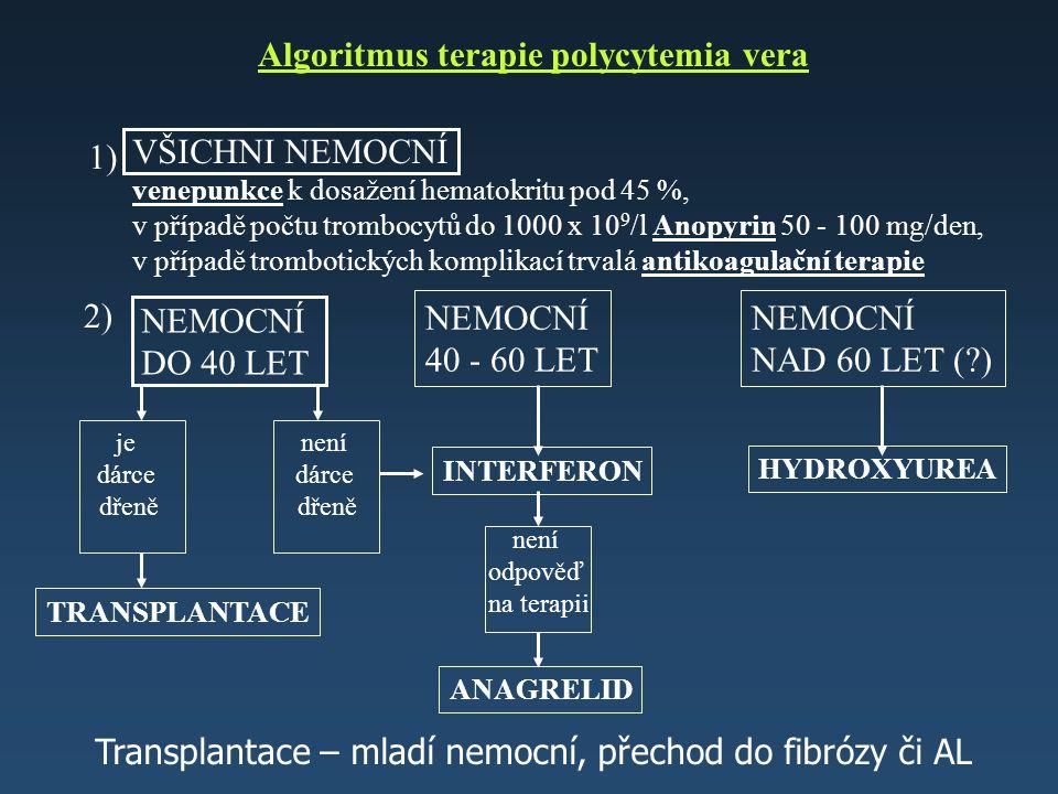 Algoritmus terapie polycytemia vera 1) 2) VŠICHNI NEMOCNÍ venepunkce k dosažení hematokritu pod 45 %, v případě počtu trombocytů do 1000 x 10 9 /l Ano