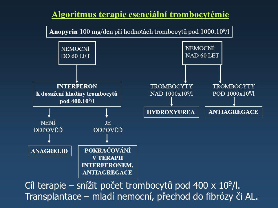Algoritmus terapie esenciální trombocytémie INTERFERON k dosažení hladiny trombocytů pod 400.10 9 /l NEMOCNÍ DO 60 LET NEMOCNÍ NAD 60 LET NENÍ ODPOVĚĎ