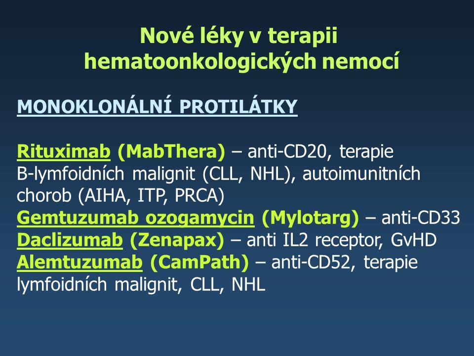 Nové léky v terapii hematoonkologických nemocí IMATINIB MESILAT (Glivec) CML, ALL, účinný ale paliativní lék, NÚ myelotoxicita, zažívacípotíže, hypertenze, bolesti hlavy, parestézie, vertigo, žloutenka THALIDOMID (Contergan) – GvHD, MM, MDS ANAGRELID HYDROCHLORID (Agrylin) terapie trombocytémie u ET (MPS), minimum NÚ, brání zrání megakaryocytů, nejde o chemoterapii MYCOFENOLAT MOFETIL (CellCept) - inhibice syntézy nukleotidů, myelotoxicita, zvracení ALL-TRANS-RETINOVÁ KYSELINA (Vesanoid) APL, MDS, hypartenze, výpotky,, suchost sliznic, olupování kůže