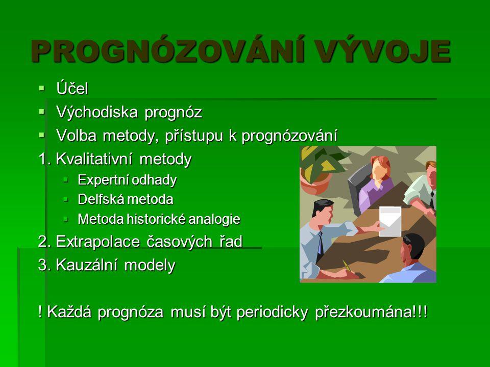 PROGNÓZOVÁNÍ VÝVOJE  Účel  Východiska prognóz  Volba metody, přístupu k prognózování 1.