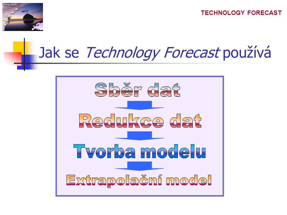 TECHNOLOGY FORECAST Jak se Technology Forecast používá