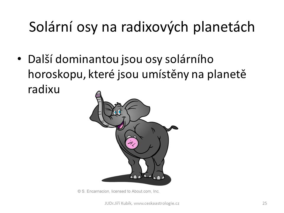 Solární osy na radixových planetách Další dominantou jsou osy solárního horoskopu, které jsou umístěny na planetě radixu 25JUDr.Jiří Kubík, www.ceskaastrologie.cz
