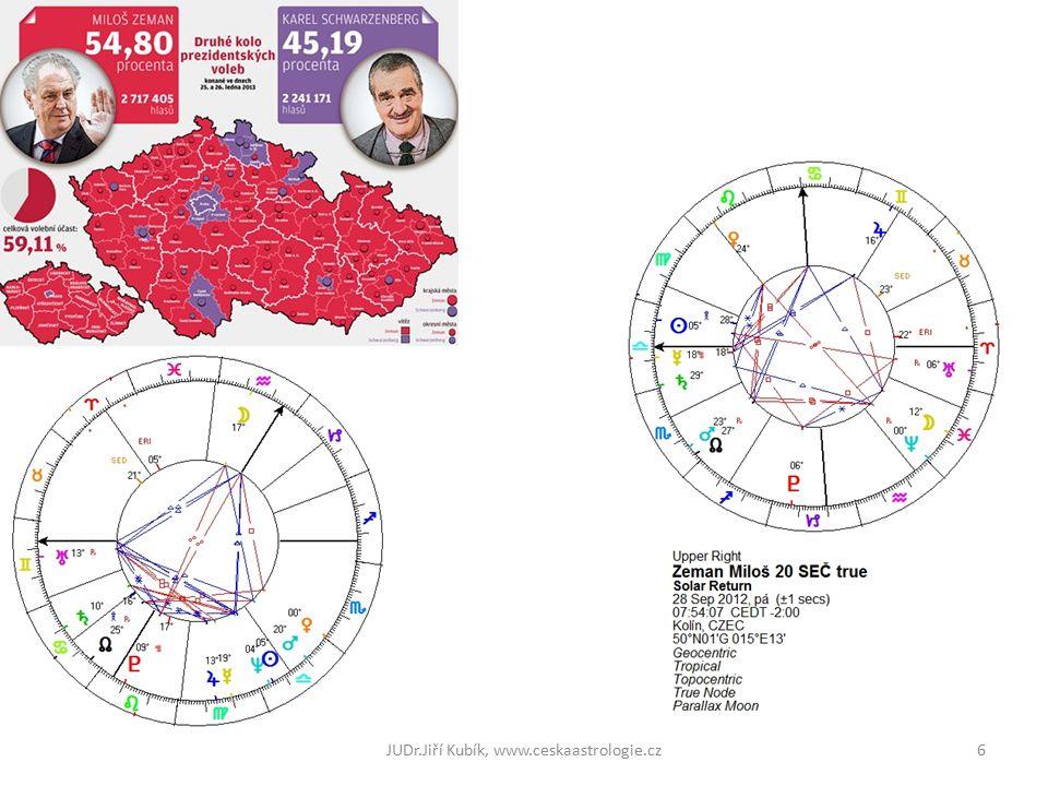 SOLÁR A OSTATNÍ TECHNIKY Solár a tranzity Solár a direkce – primární i sekundární Solár a dirkece – stupeň/rok 17JUDr.Jiří Kubík, www.ceskaastrologie.cz