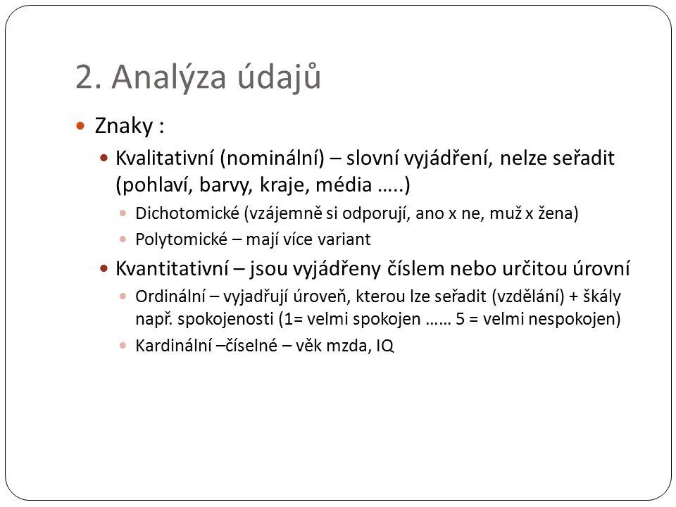 2. Analýza údajů Znaky : Kvalitativní (nominální) – slovní vyjádření, nelze seřadit (pohlaví, barvy, kraje, média …..) Dichotomické (vzájemně si odpor