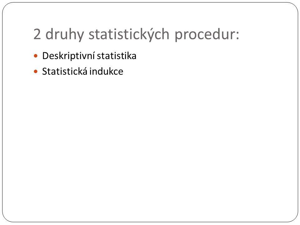 2 druhy statistických procedur: Deskriptivní statistika Statistická indukce
