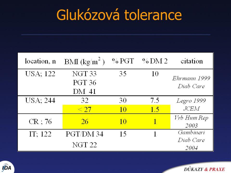 Glukózová tolerance
