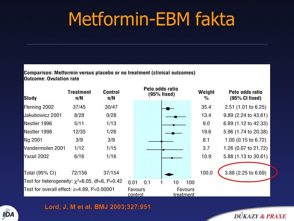 "Metformin-otazníky Klíčový klinicky důležitý ""end-point =těhotenství a porod PPCOS"