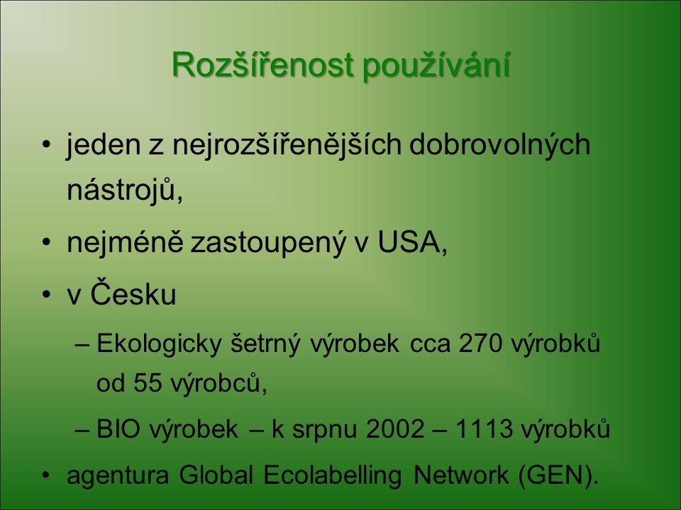 Rozšířenost používání jeden z nejrozšířenějších dobrovolných nástrojů, nejméně zastoupený v USA, v Česku –Ekologicky šetrný výrobek cca 270 výrobků od