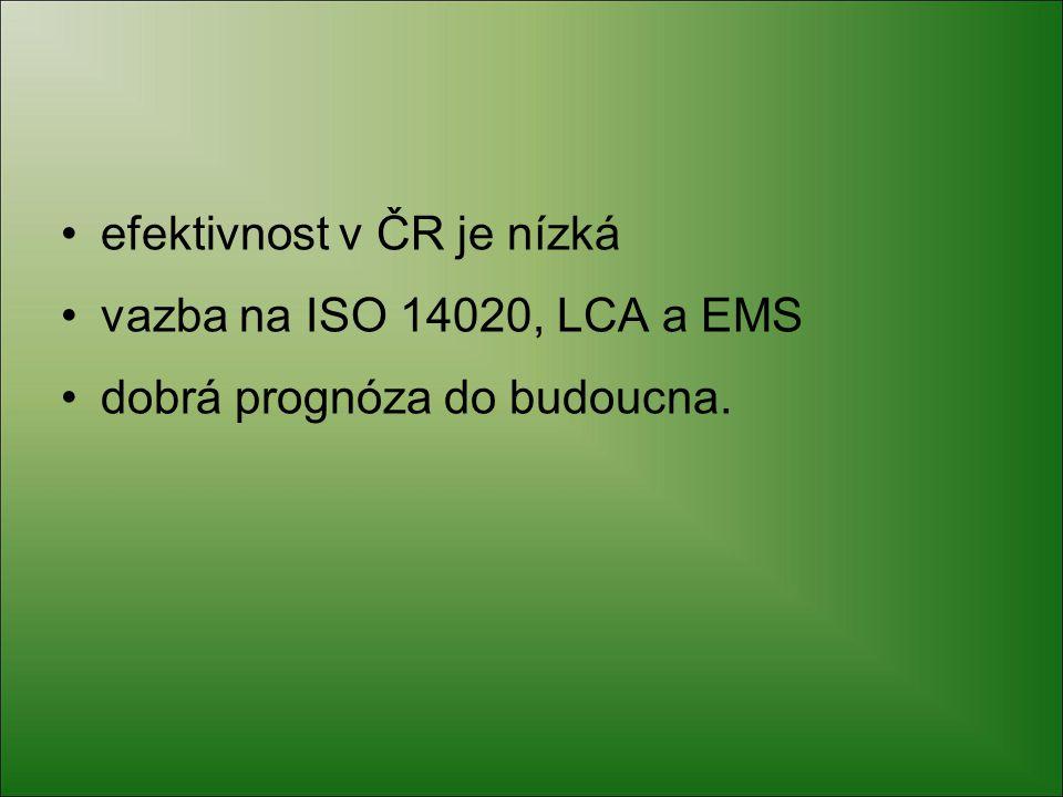 efektivnost v ČR je nízká vazba na ISO 14020, LCA a EMS dobrá prognóza do budoucna.