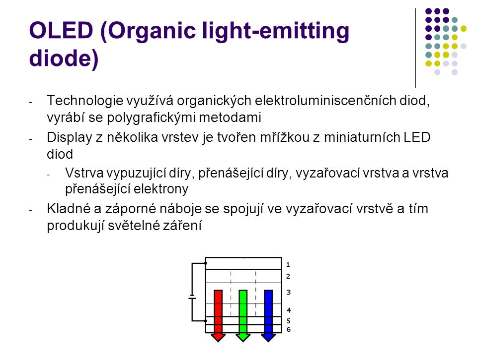 Jeden pixel barevného displeje OLED se skládá ze tří mikropixelů předepsaných barev Diody svítí samy o sobě, displej nepotřebuje podsvětlení
