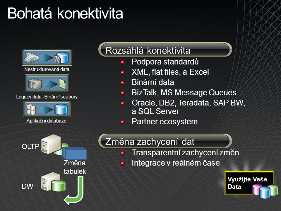 Bohatá konektivita Rozsáhlá konektivita Podpora standardů XML, flat files, a Excel Binární data BizTalk, MS Message Queues Oracle, DB2, Teradata, SAP