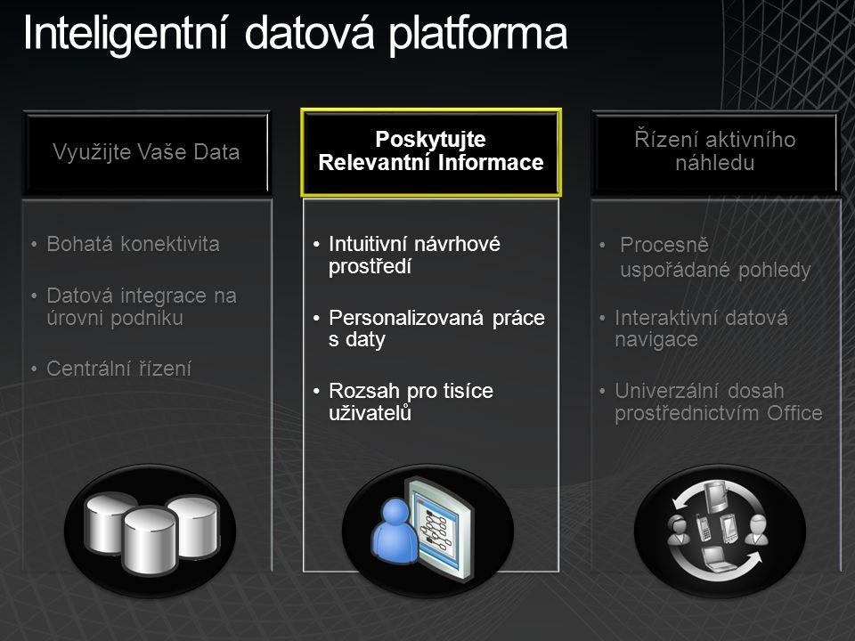 Inteligentní datová platforma Využijte Vaše Data Bohatá konektivita Datová integrace na úrovni podniku Centrální řízení Poskytujte Relevantní Informac