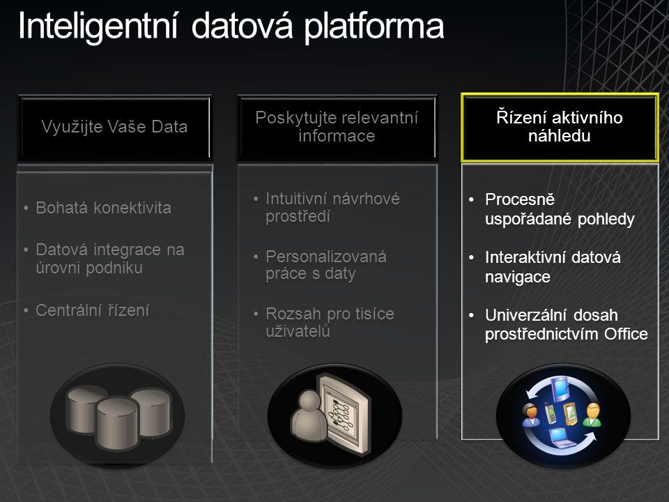 Inteligentní datová platforma Využijte Vaše Data Poskytujte relevantní informace Intuitivní návrhové prostředí Personalizovaná práce s daty Rozsah pro