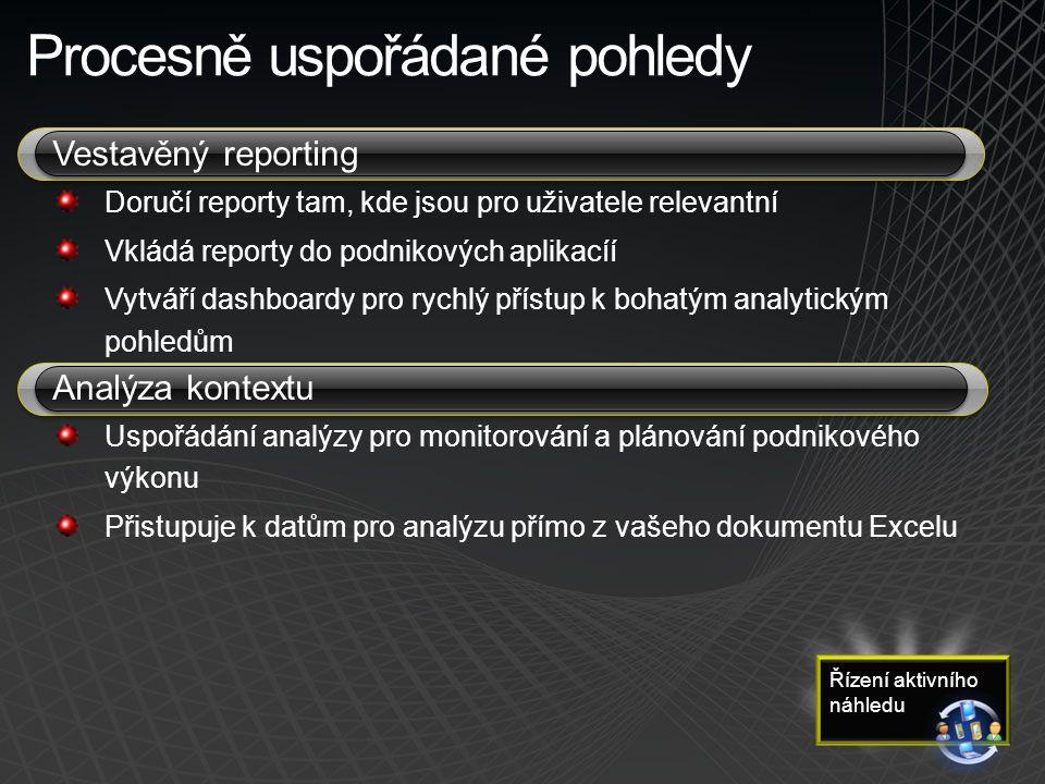 Procesně uspořádané pohledy Vestavěný reporting Doručí reporty tam, kde jsou pro uživatele relevantní Vkládá reporty do podnikových aplikacíí Vytváří