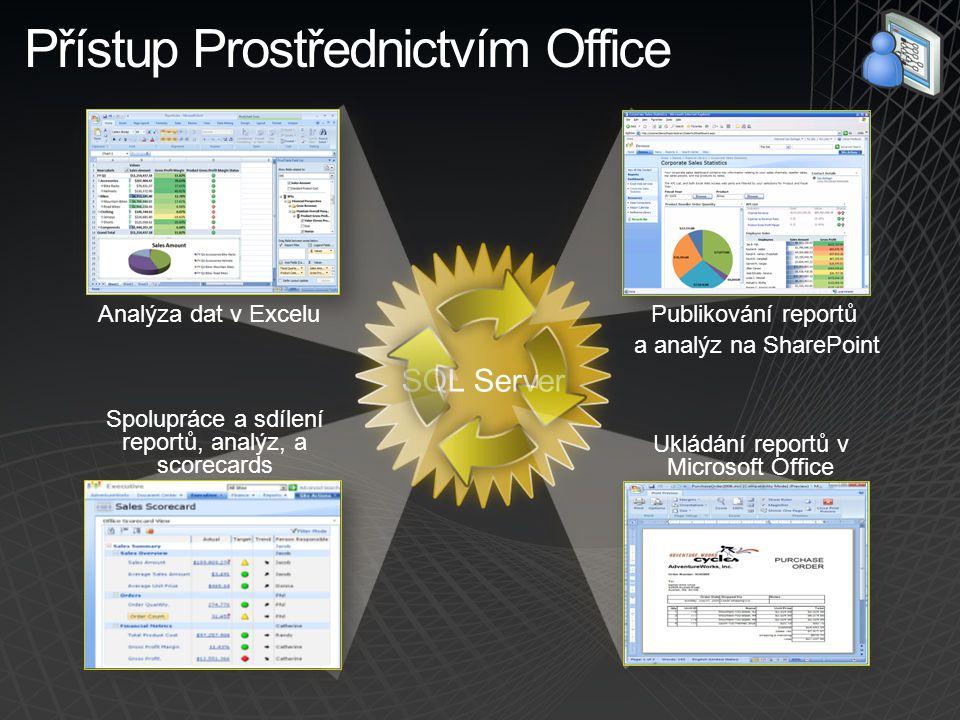 SQL Server Přístup Prostřednictvím Office Analýza dat v ExceluPublikování reportů a analýz na SharePoint Spolupráce a sdílení reportů, analýz, a score