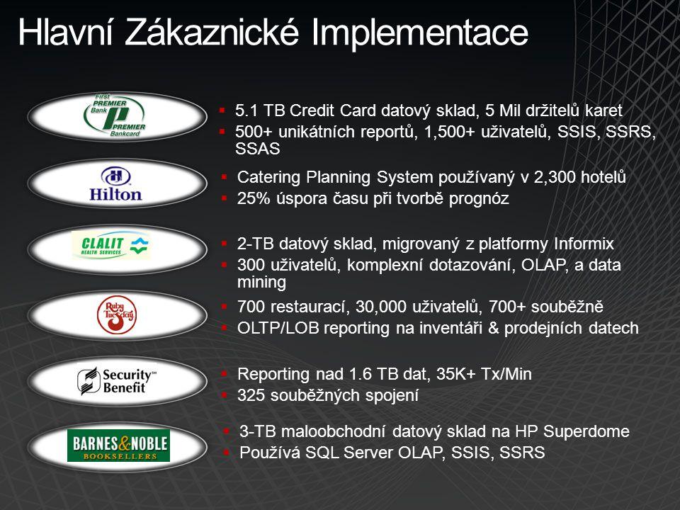  5.1 TB Credit Card datový sklad, 5 Mil držitelů karet  500+ unikátních reportů, 1,500+ uživatelů, SSIS, SSRS, SSAS  Catering Planning System použí