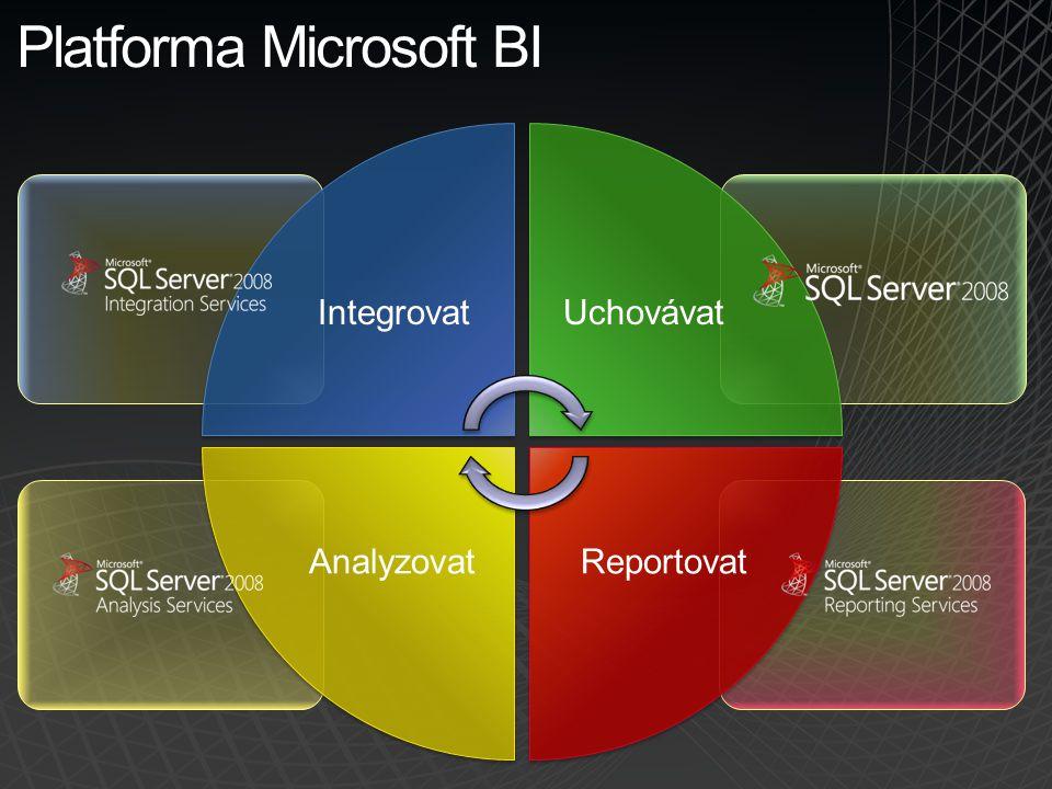 Platforma Microsoft BI IntegrovatUchovávat ReportovatAnalyzovat